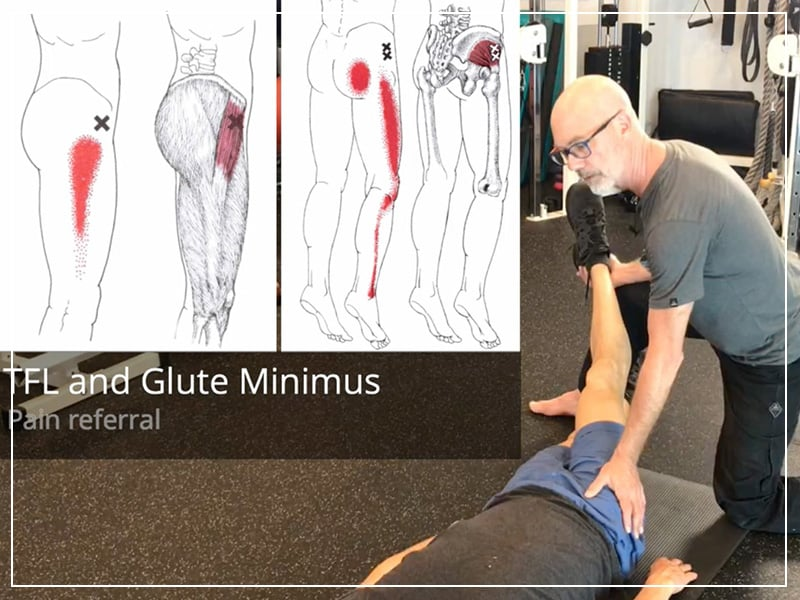 Sciatica, Tight IT Bands and Other Non-Diagnoses